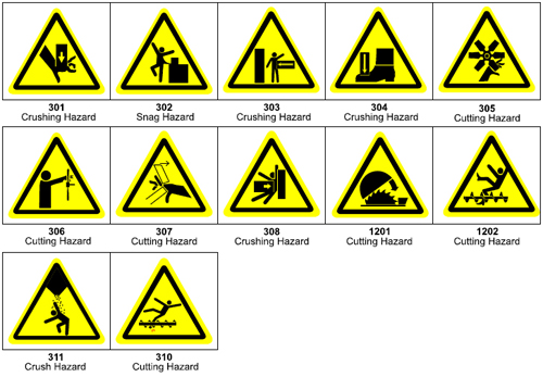 Pictorial Representations of various warning types.